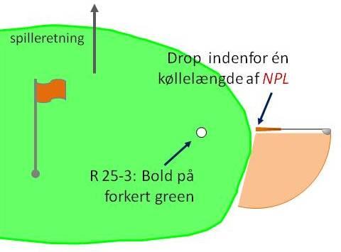 R25-3 wrong green